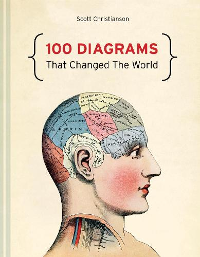 100 Diagrams That Changed The World (Paperback)