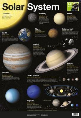 Solar System - Wallcharts (Paperback)