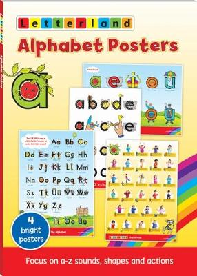 Alphabet Posters (Poster)
