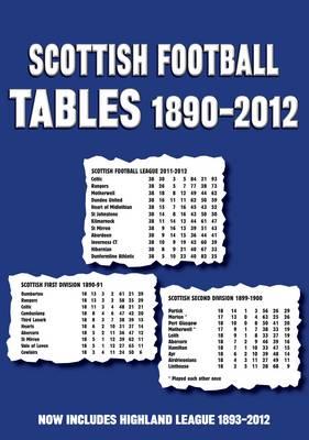 Scottish Football Tables 1890-2012 (Paperback)