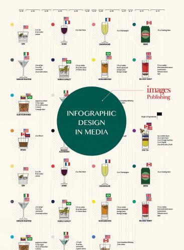Infographic Design in Media (Hardback)