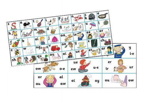 Jolly Phonics Letter Sound Strips: in Precursive Letters