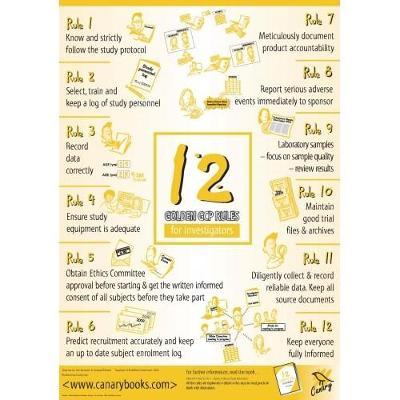 12 Golden GCP Rules for Investigators Poster (Poster)