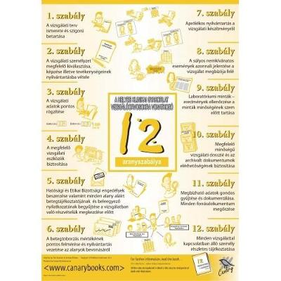 12 Golden GCP Rules for Investigators Poster (Poster)