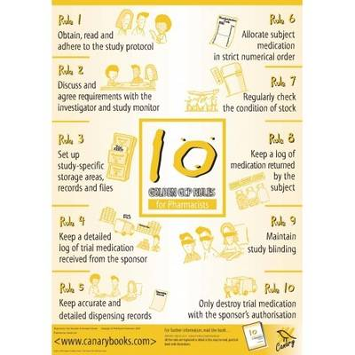 10 Golden GCP Rules for Pharmacists (Poster)