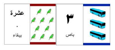 Flashcards FLCD4 Arabic Numbers: Kitabi 1 and 2