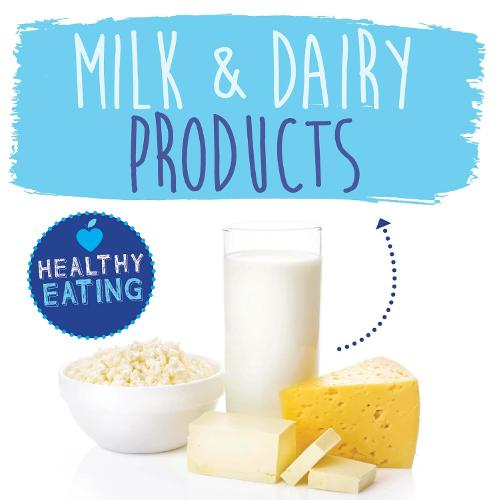 Milk and Dairy Products - Healthy Eating (Hardback)