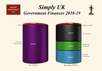 Simply UK Government Finances 2018-19 (Paperback)