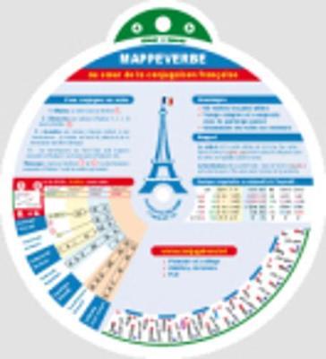 Mappeverbe: La conjugaison francaise: Carte memoire des terminaisons de l'in