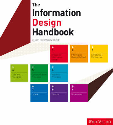 The Nformation Design Handbook (Paperback)