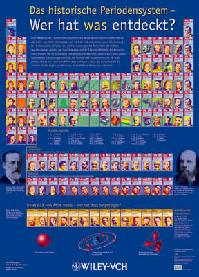 Das Historische Periodensystem: Wer Hat Was Entdeckt? (Poster)