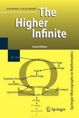 The Higher Infinite: Large Cardinals in Set Theory from Their Beginnings - Springer Monographs in Mathematics (Paperback)