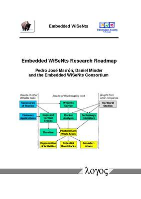 Embedded Wisents Research Roadmap (Paperback)