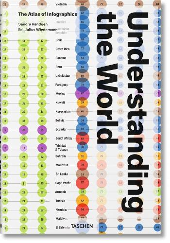 Understanding the World. The Atlas of Infographics (Hardback)