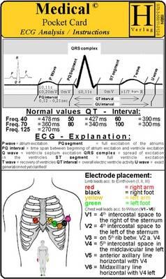 ECG Analysis/instruction - Medical Pocket Card