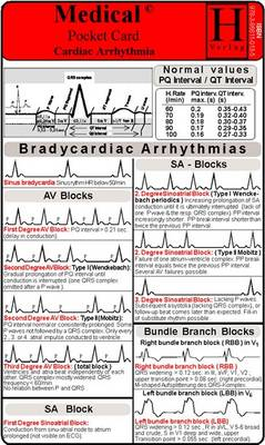 Cardiac Arrhythmia - Medical Pocket Card