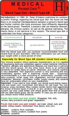 Blood Type AB Diet - Medical Pocket Card