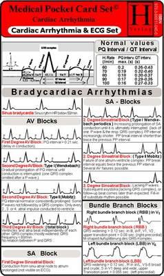 Cardiac Arrhythmia and ECG - Medical Pocket Card Set