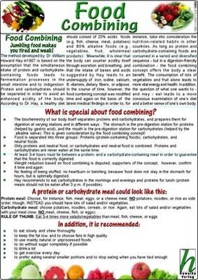 Food Combining - Medical Card