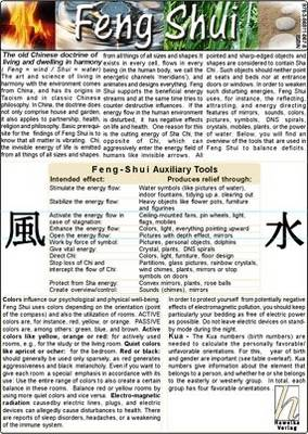 Feng Shui - Medical Card