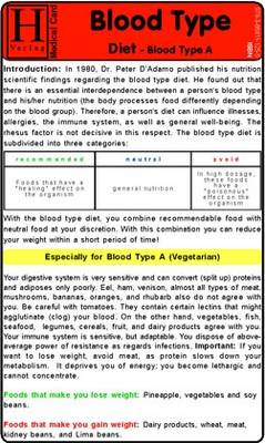 Blood Type Diet - Blood Type A - Medical Card