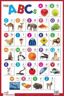 ABC Educational Chart (Poster)