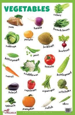 Vegetables Educational Chart (Poster)
