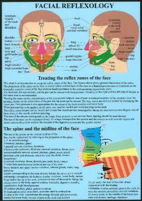 Facial Reflexology -- A4 (Poster)