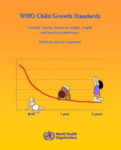 WHO Child Growth Standards: Growth Velocity Based on Weight Length and Head Circumference: Methods and Development (Paperback)