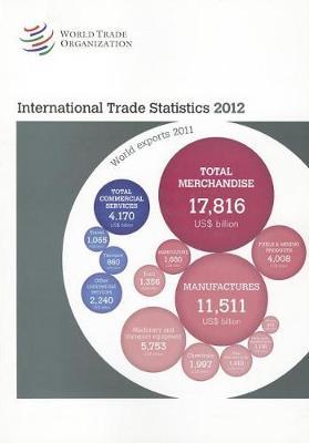 International trade statistics 2012 (Paperback)