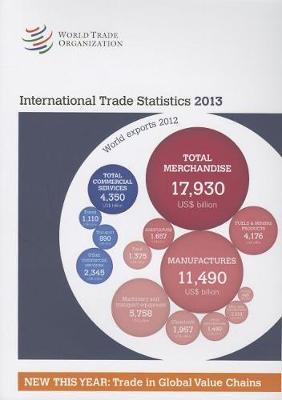 International trade statistics 2013 (Paperback)
