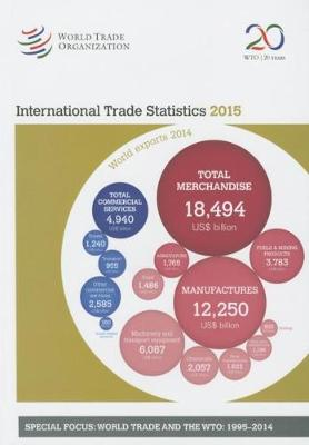 International trade statistics 2015 (Paperback)