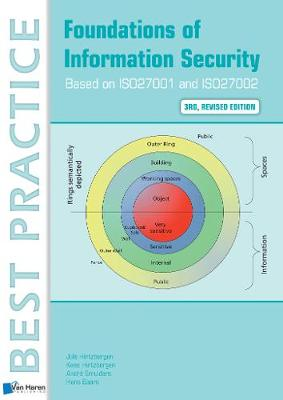 Foundations of Information Security Based on ISO27001 and ISO27002 (Paperback)