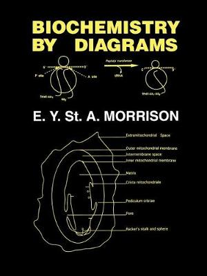 Biochemistry by Diagrams (Book)