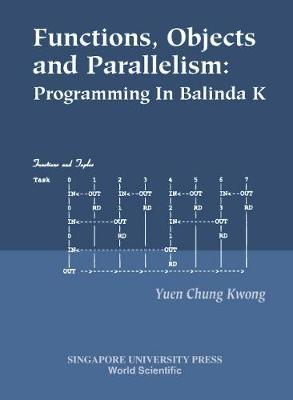 Functions, Objects And Parallelism: Programming In Balinda K (Hardback)