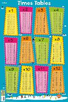 Times Tables - Collins Children's Poster