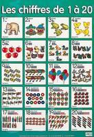 Les Chiffres De 1 a 20 (numbers 1 to 20)