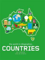 Countries (Paperback)