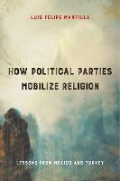 How Political Parties Mobilize Religion