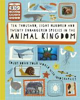 Ten Thousand, Eight Hundred and Twenty Endangered Species in the Animal Kingdom - The Big Countdown (Hardback)