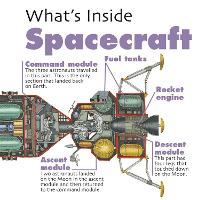 What's Inside?: Spacecraft - What's Inside? (Hardback)