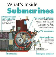 What's Inside?: Submarines - What's Inside? (Paperback)
