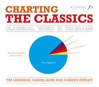 Charting the Classics: Classical Music in Diagrams (Hardback)