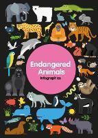 Endangered Animals - Infographics (Hardback)