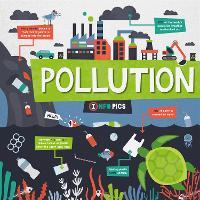 Pollution - InfoPics (Hardback)