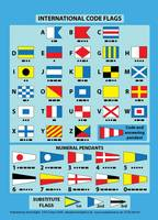 International Code Flags: Encapsulated Card with Meanings on Reverse - Cockpit Cards