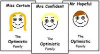 Emotions Families