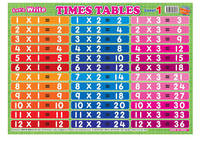 Let's Write Times Tables: Large Write and Wipe