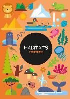 Habitats - Infographics (Paperback)