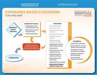Rigor/Standards-Based Teaching Map Quick Reference Guide